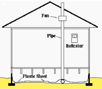 Sub-membrane suction