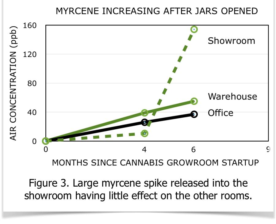 Fig3 Myr12 1x3x3 spike pic